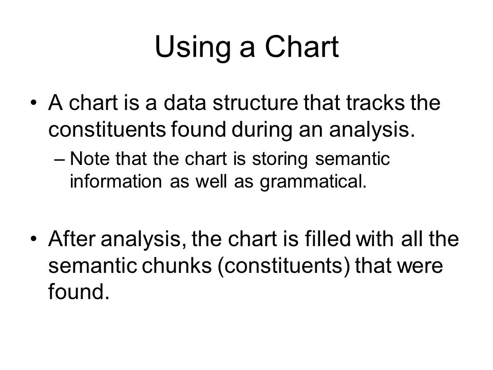 Using a Chart A chart is a data structure that tracks the constituents found during an analysis.