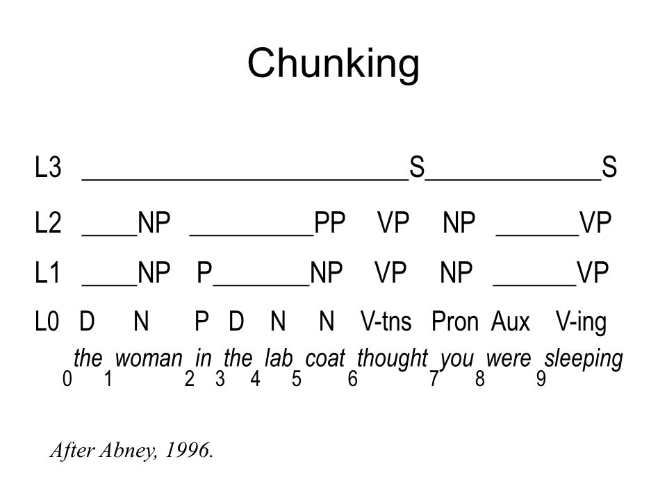 Chunking L3 ________________________S_____________S