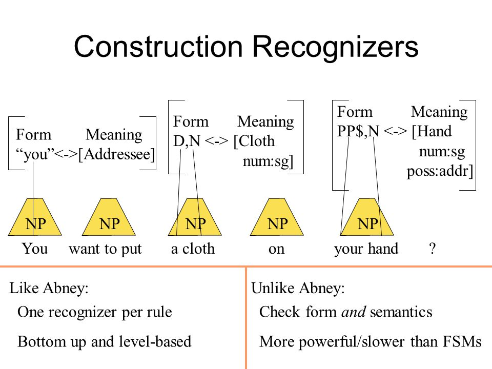Construction Recognizers