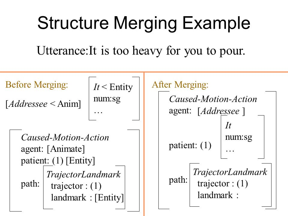 Structure Merging Example