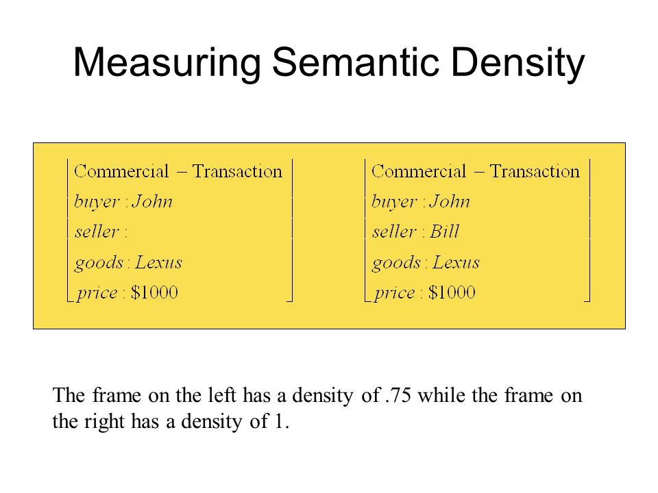 Measuring Semantic Density
