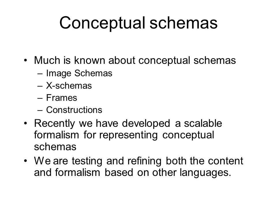 Conceptual schemas Much is known about conceptual schemas