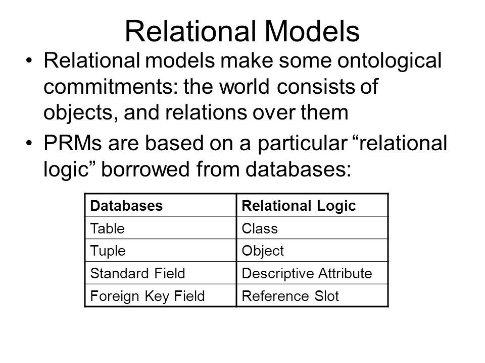 Relational Models Relational models make some ontological commitments: the world consists of objects, and relations over them.