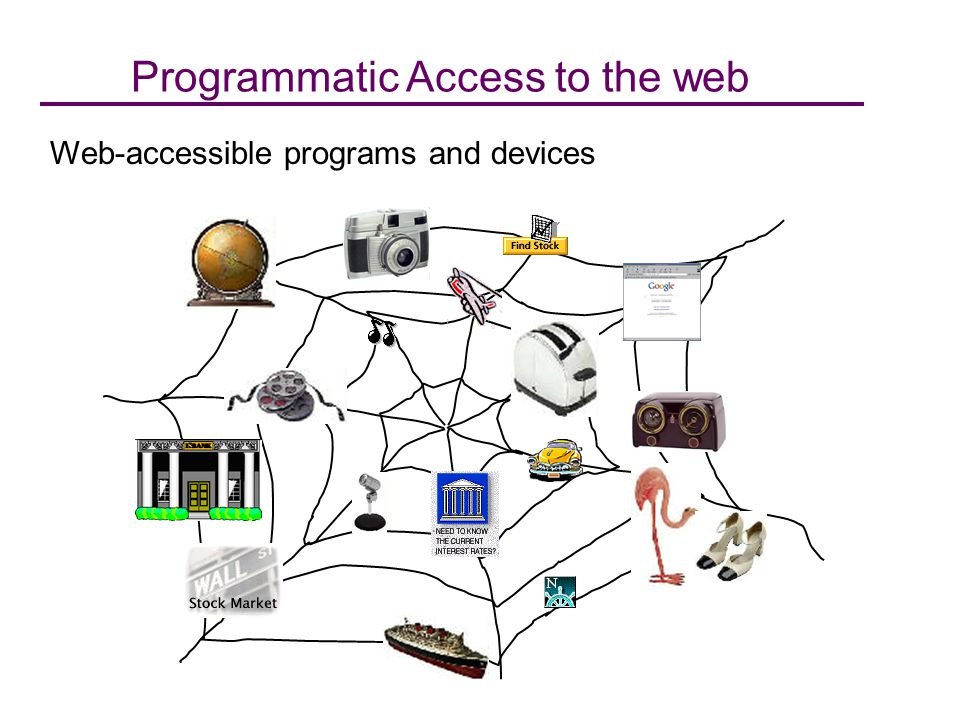 Programmatic Access to the web