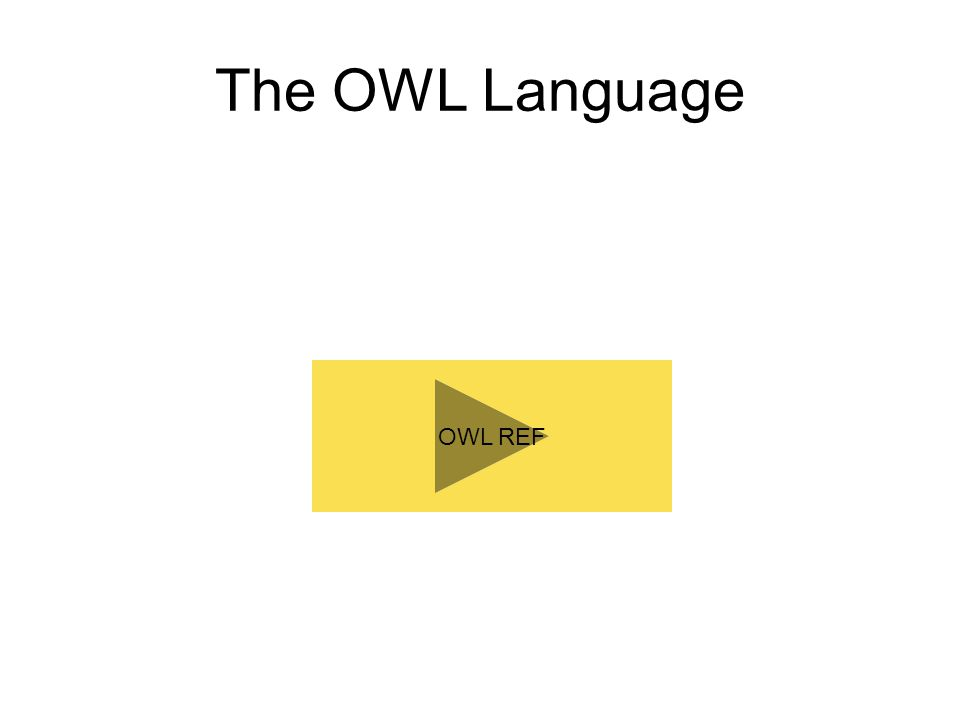The OWL Language OWL REF