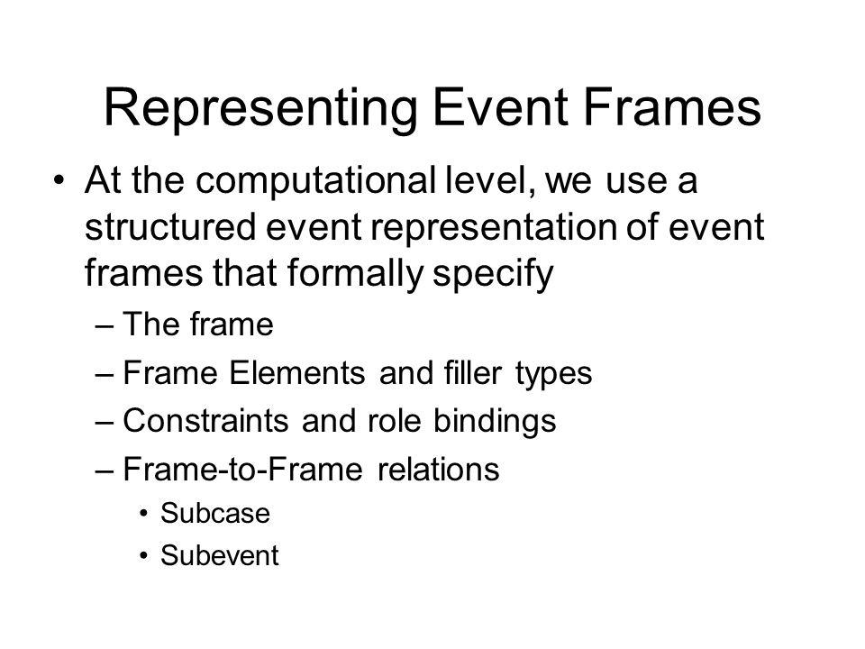Representing Event Frames