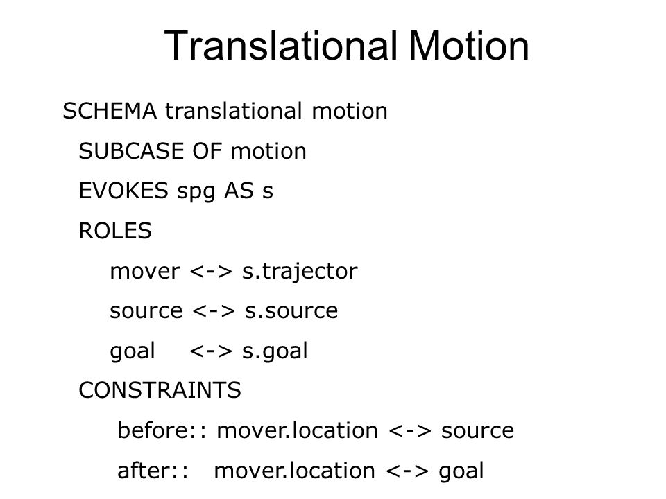 Translational Motion SCHEMA translational motion SUBCASE OF motion