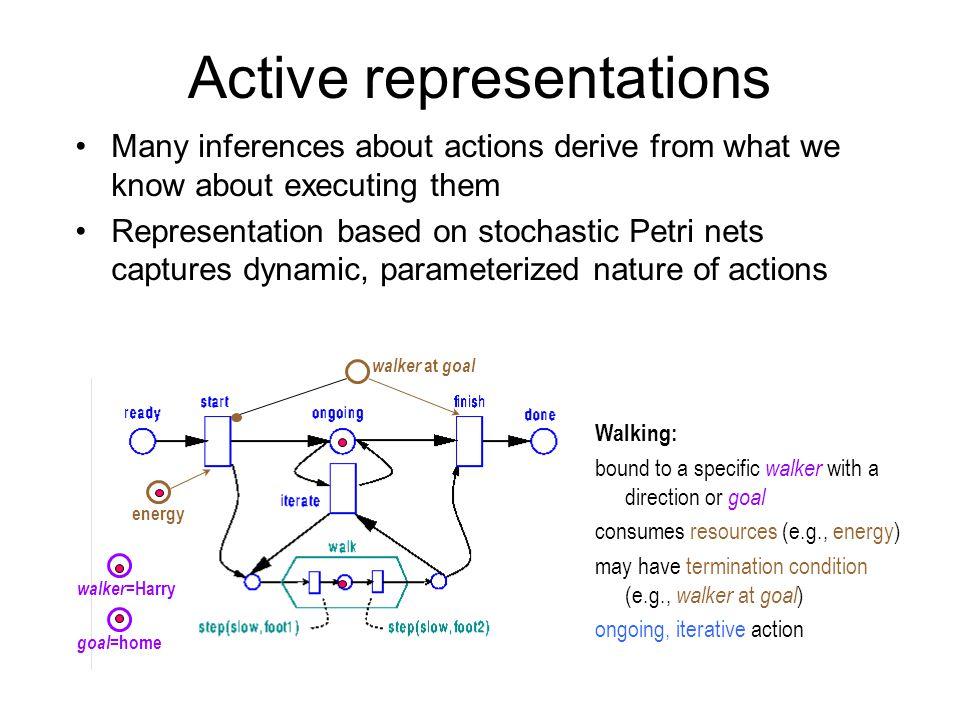 Active representations