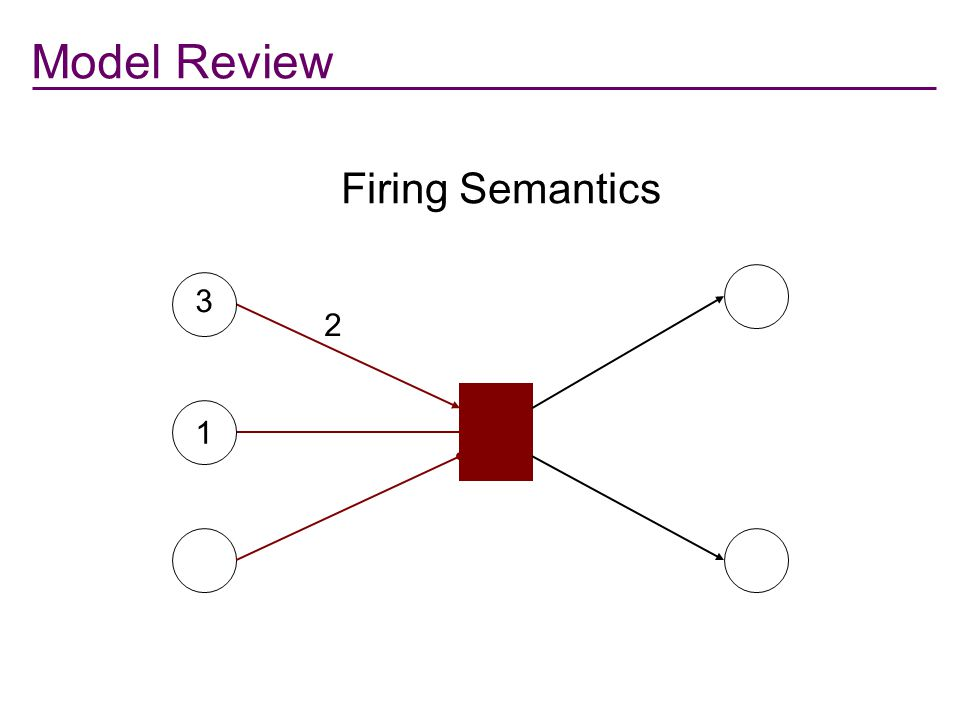Model Review Firing Semantics 3 1 2