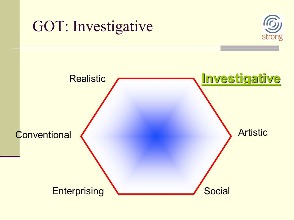 GOT: Investigative Investigative Realistic Artistic Conventional