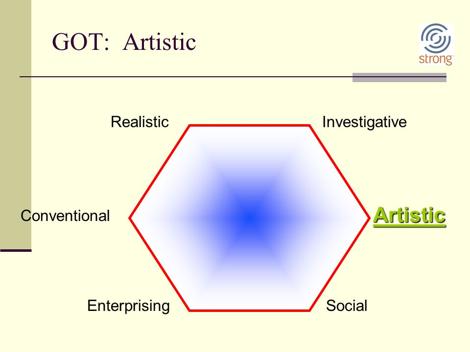 GOT: Artistic Artistic Realistic Investigative Conventional