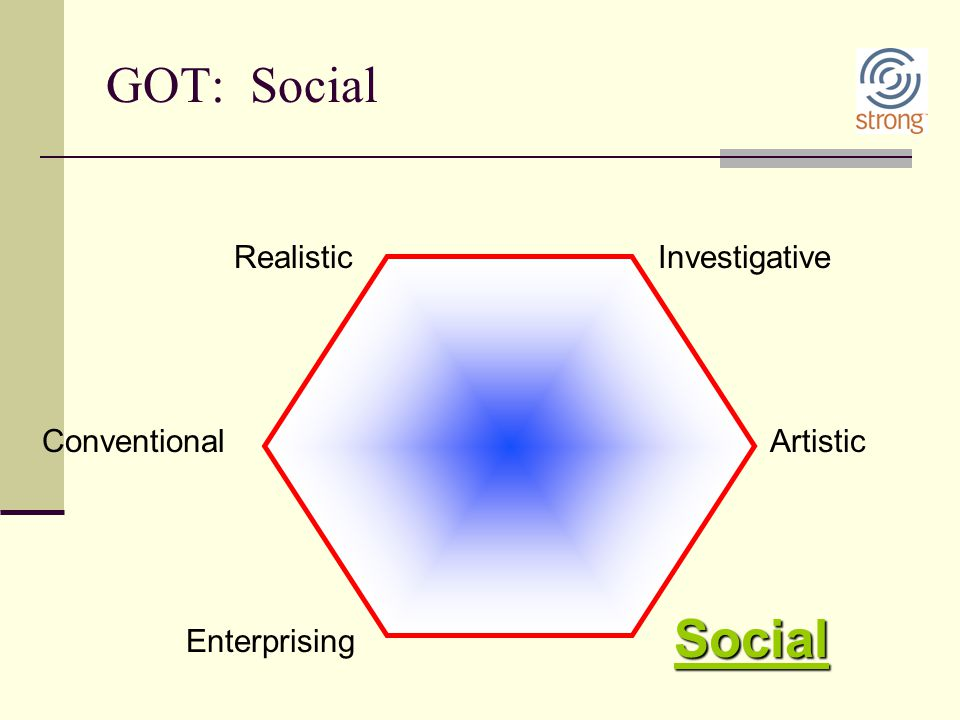 Social GOT: Social Realistic Investigative Conventional Artistic