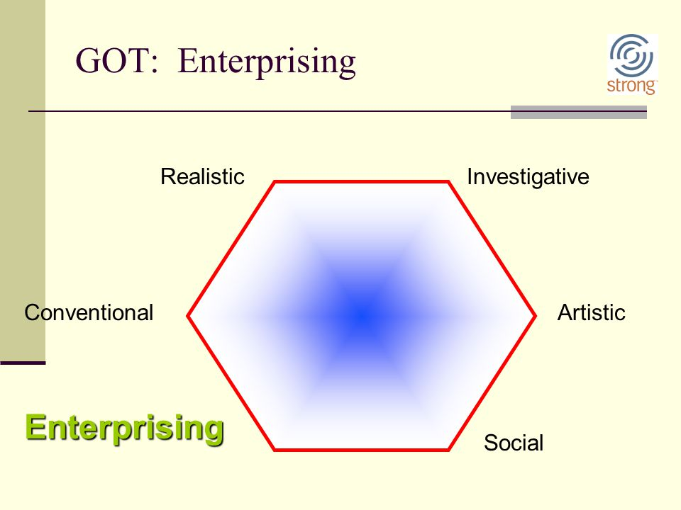GOT: Enterprising Enterprising Realistic Investigative Conventional