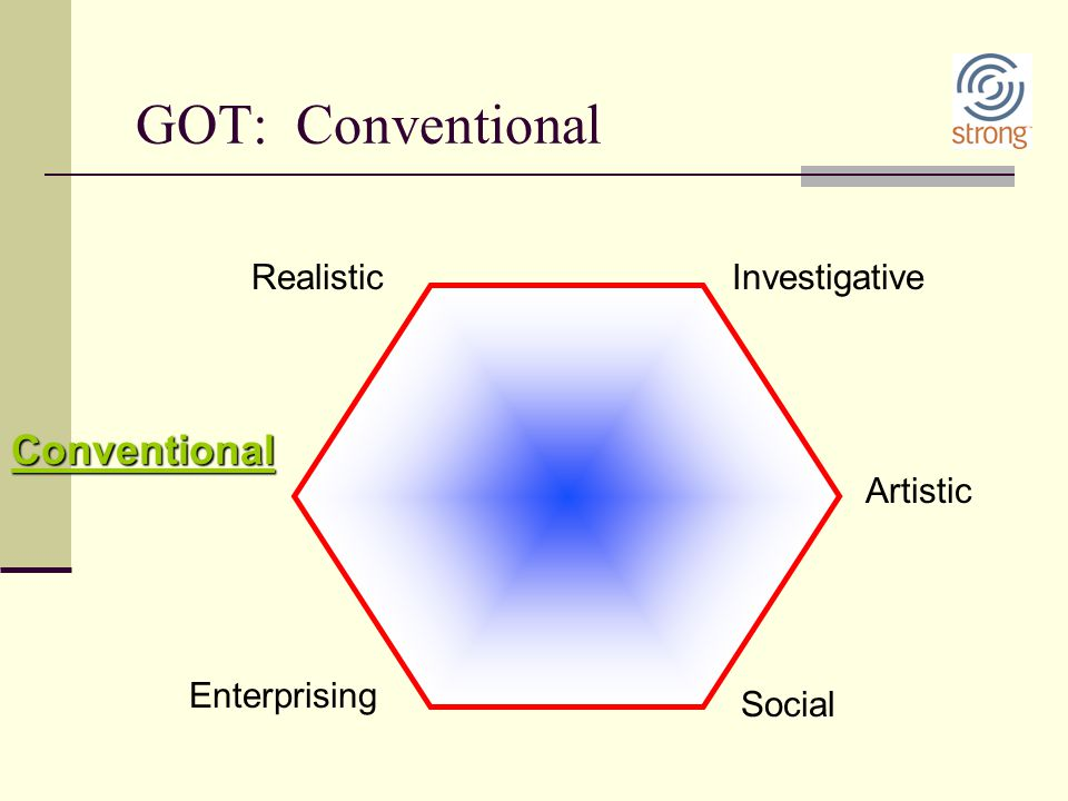 GOT: Conventional Conventional Realistic Investigative Artistic