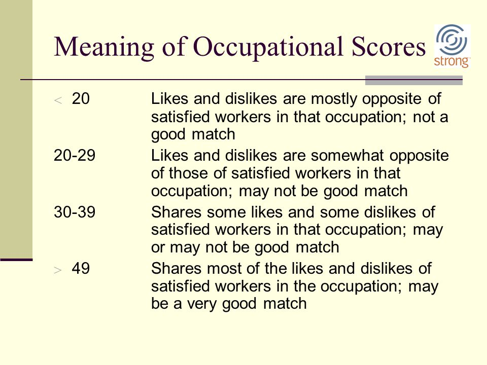 Meaning of Occupational Scores