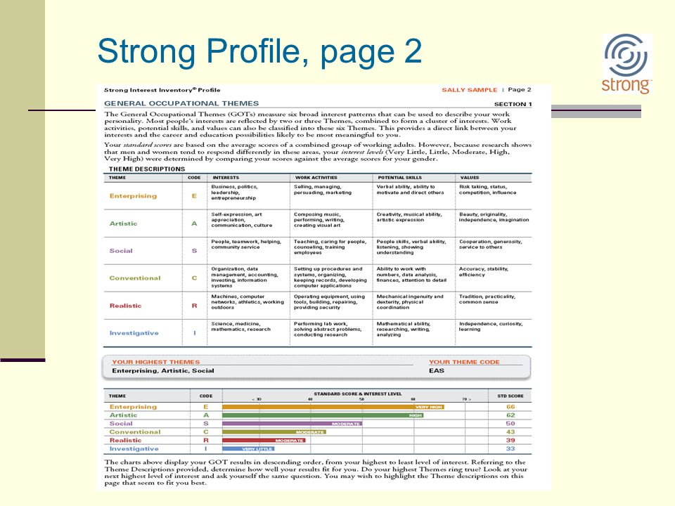 Strong Profile, page 2