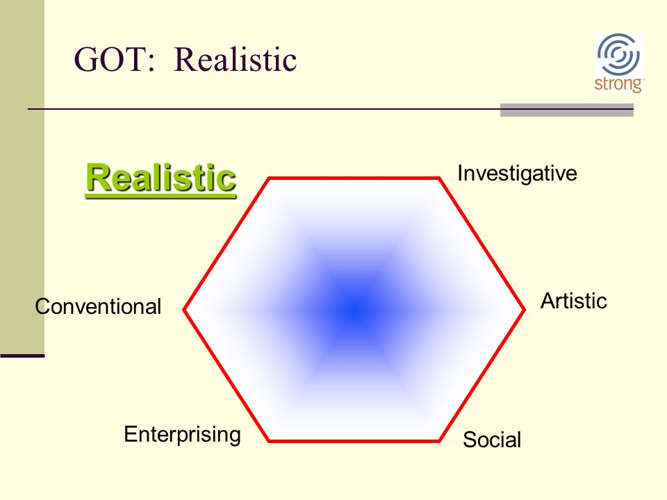 Realistic GOT: Realistic Investigative Artistic Conventional