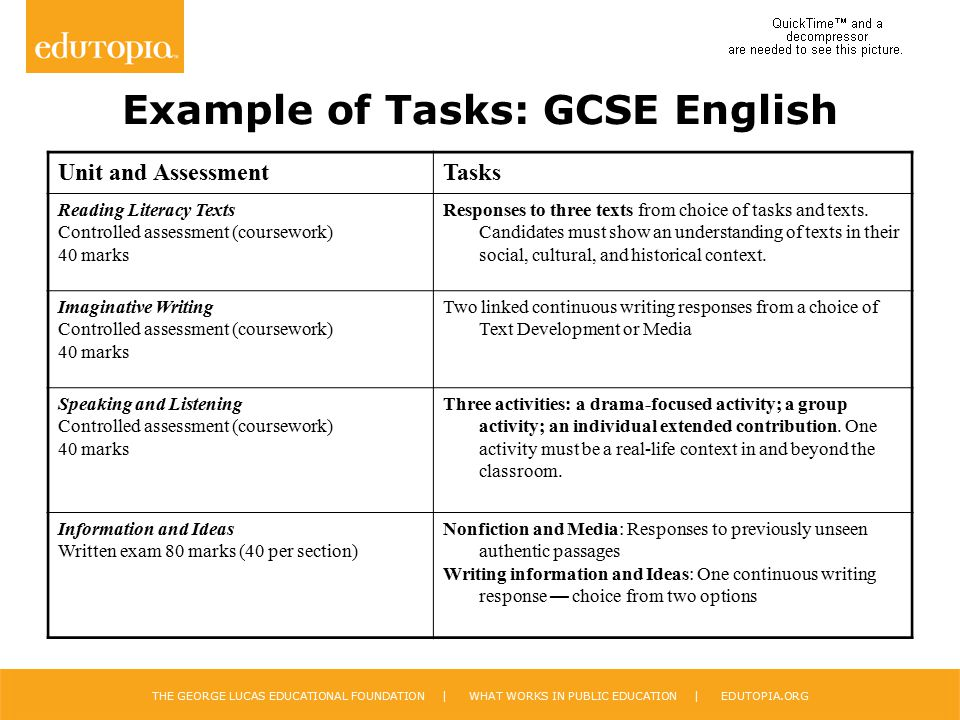 Example of Tasks: GCSE English
