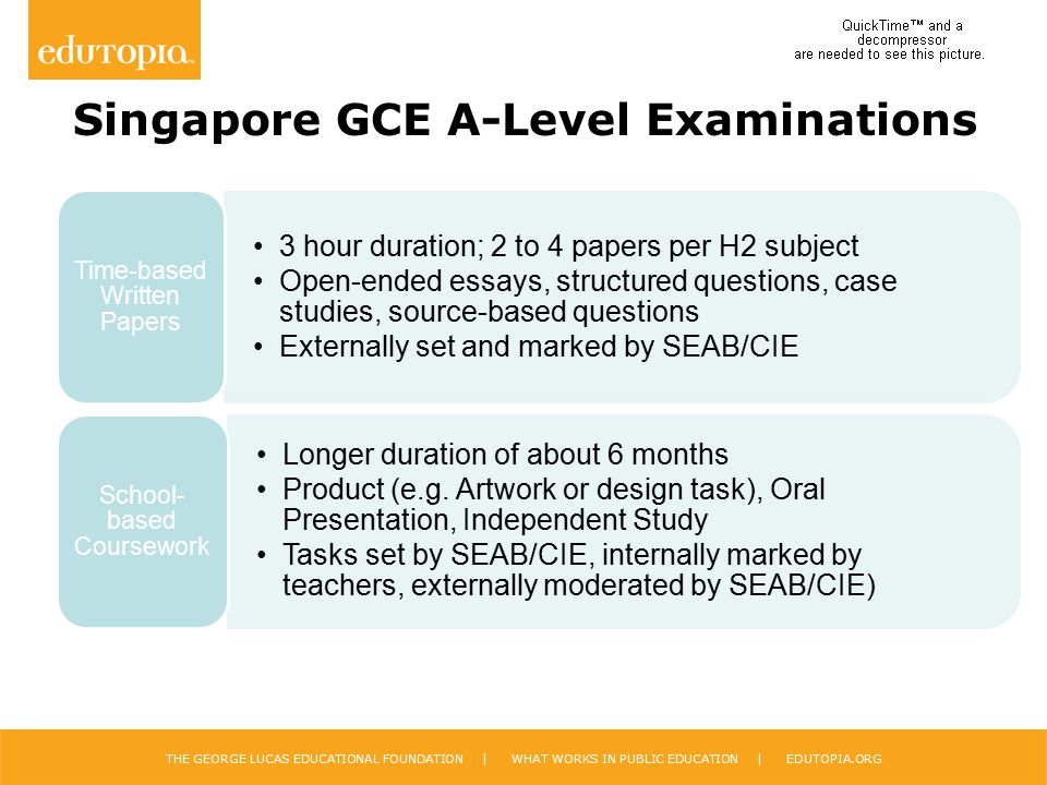 Singapore GCE A-Level Examinations