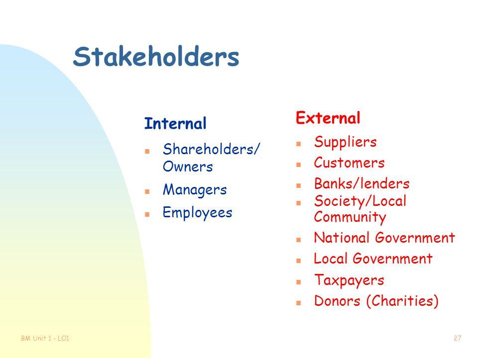 Stakeholders External Internal Suppliers Shareholders/ Customers