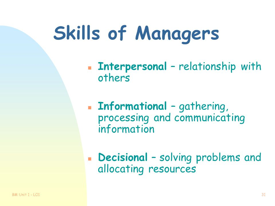 Skills of Managers Interpersonal – relationship with others