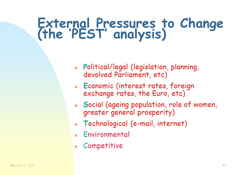 External Pressures to Change (the 'PEST' analysis)