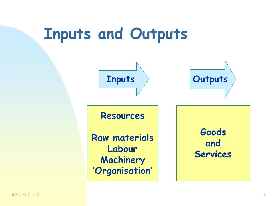 Inputs and Outputs Outputs Inputs Resources Goods Raw materials and