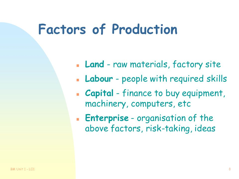 Factors of Production Land - raw materials, factory site