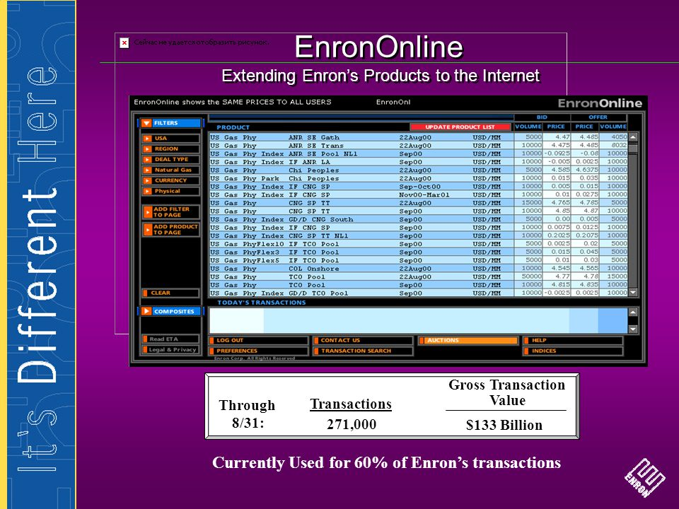 EnronOnline Extending Enron's Products to the Internet
