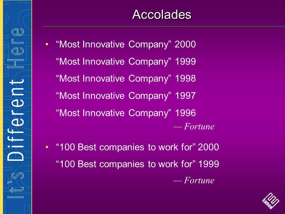 Accolades Most Innovative Company 2000