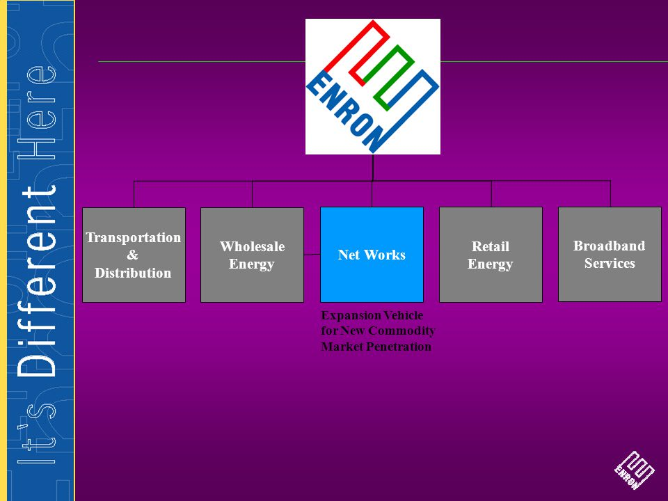 Transportation & Distribution Wholesale Energy Net Works Retail Energy