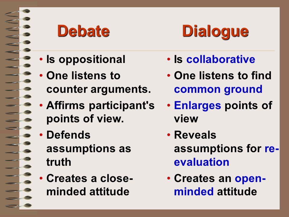 Debate Dialogue Is oppositional One listens to counter arguments.
