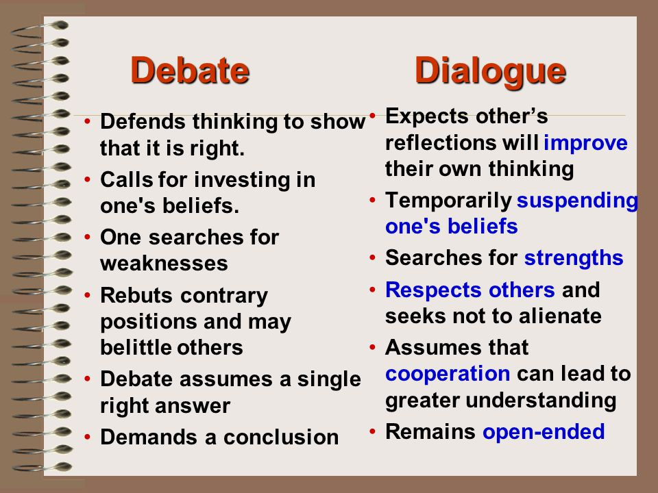 Debate Dialogue Expects other's reflections will improve their own thinking. Temporarily suspending one s beliefs.