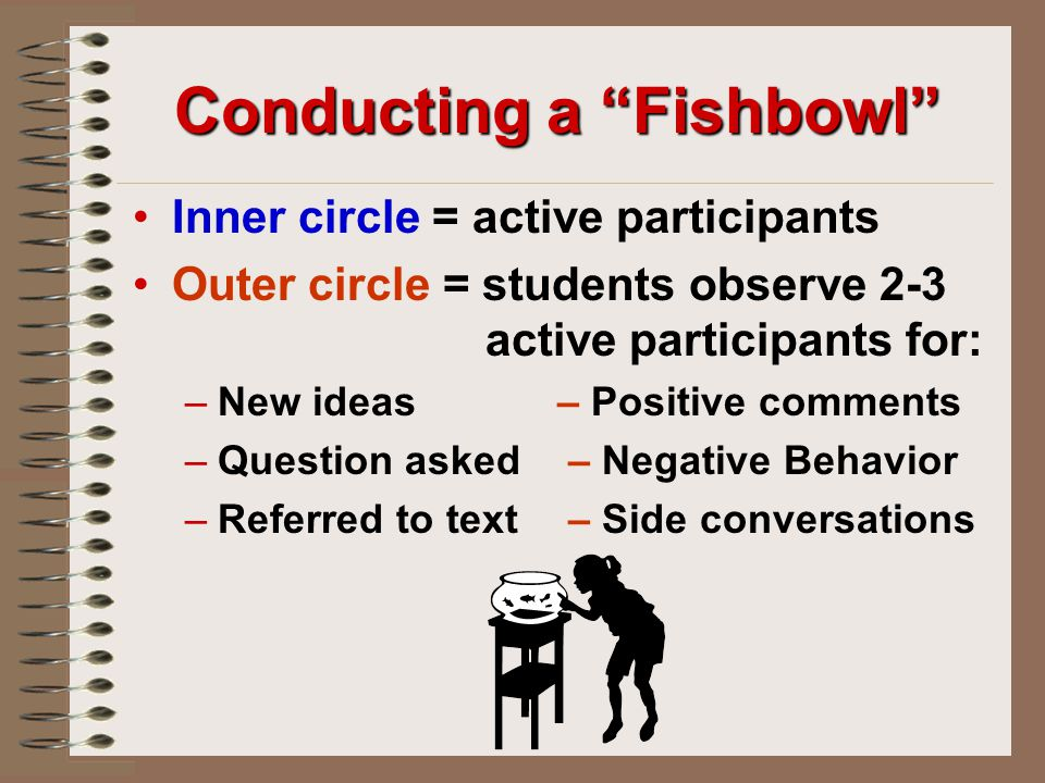 Conducting a Fishbowl