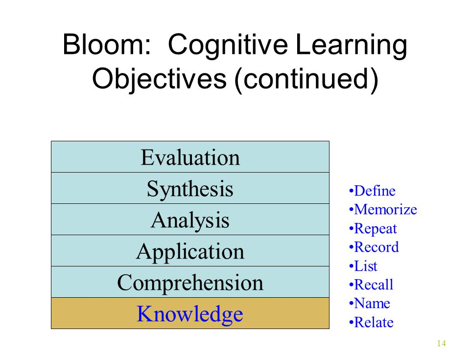 Bloom: Cognitive Learning Objectives (continued)