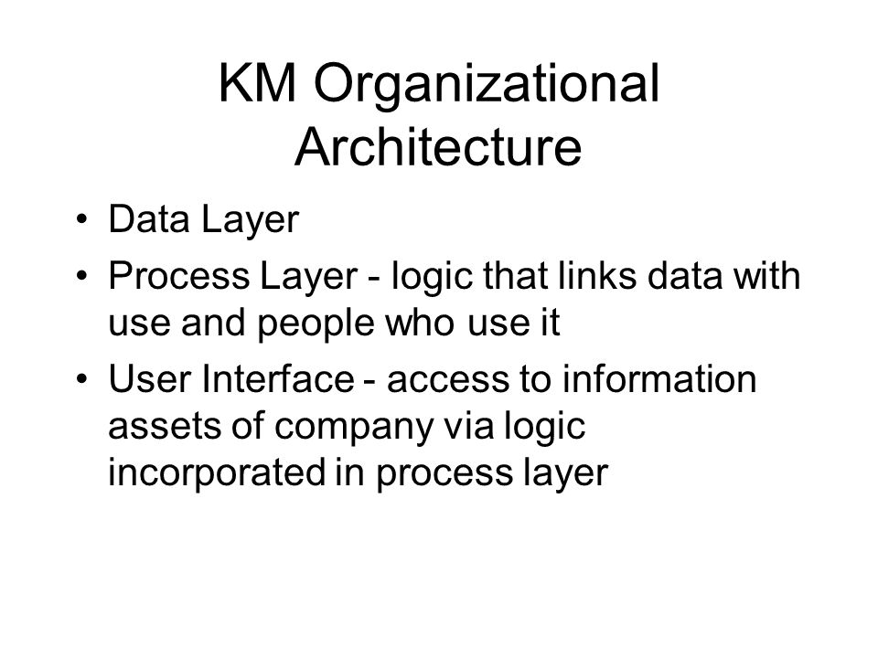 KM Organizational Architecture