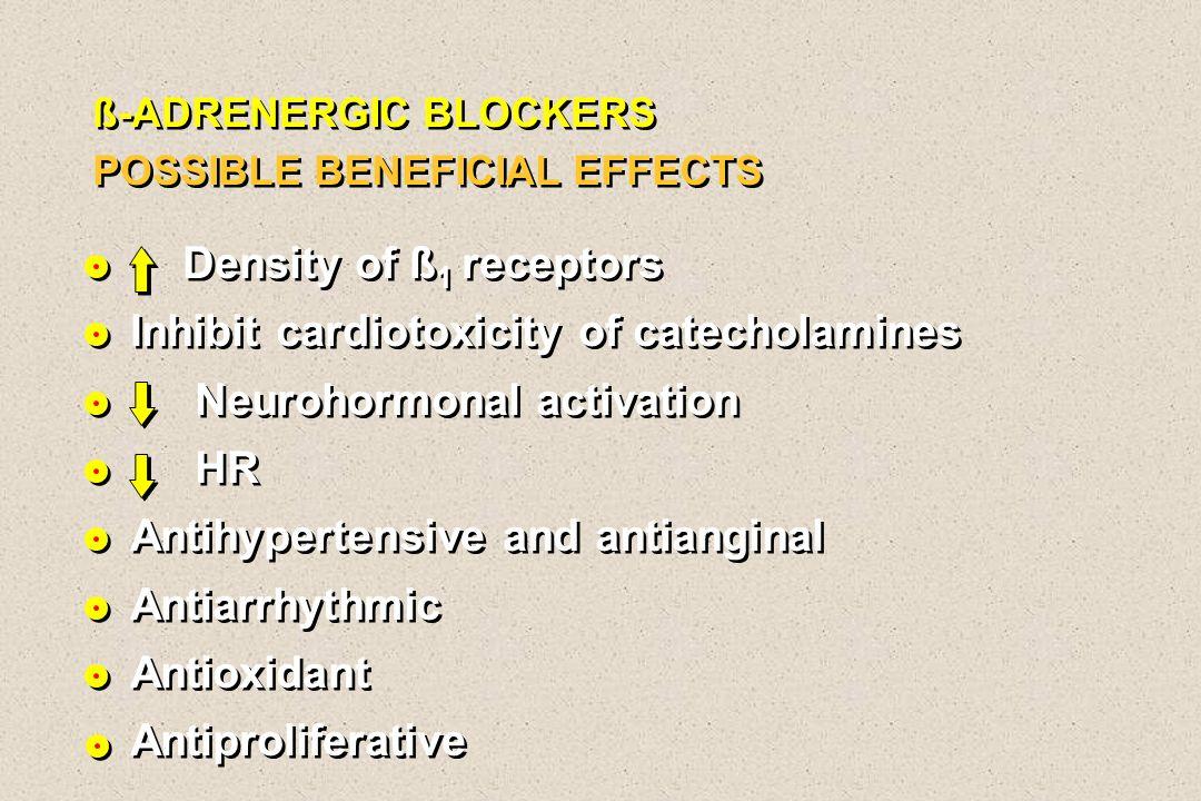 Inhibit cardiotoxicity of catecholamines Neurohormonal activation HR