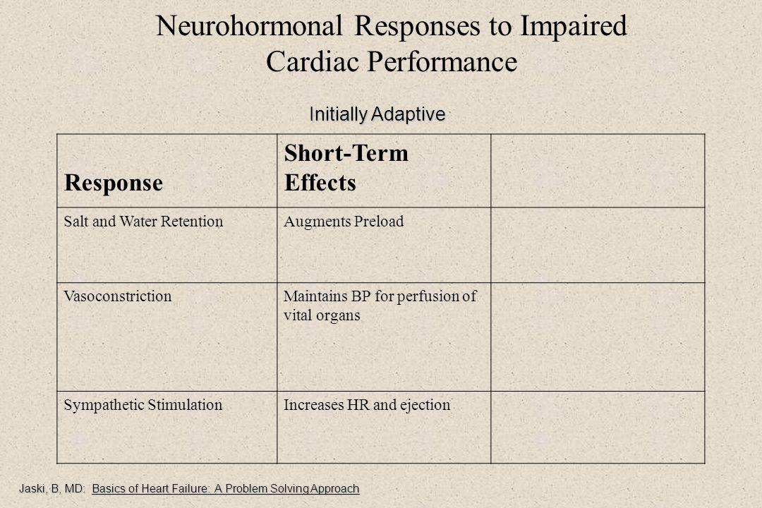 Neurohormonal Responses to Impaired Cardiac Performance