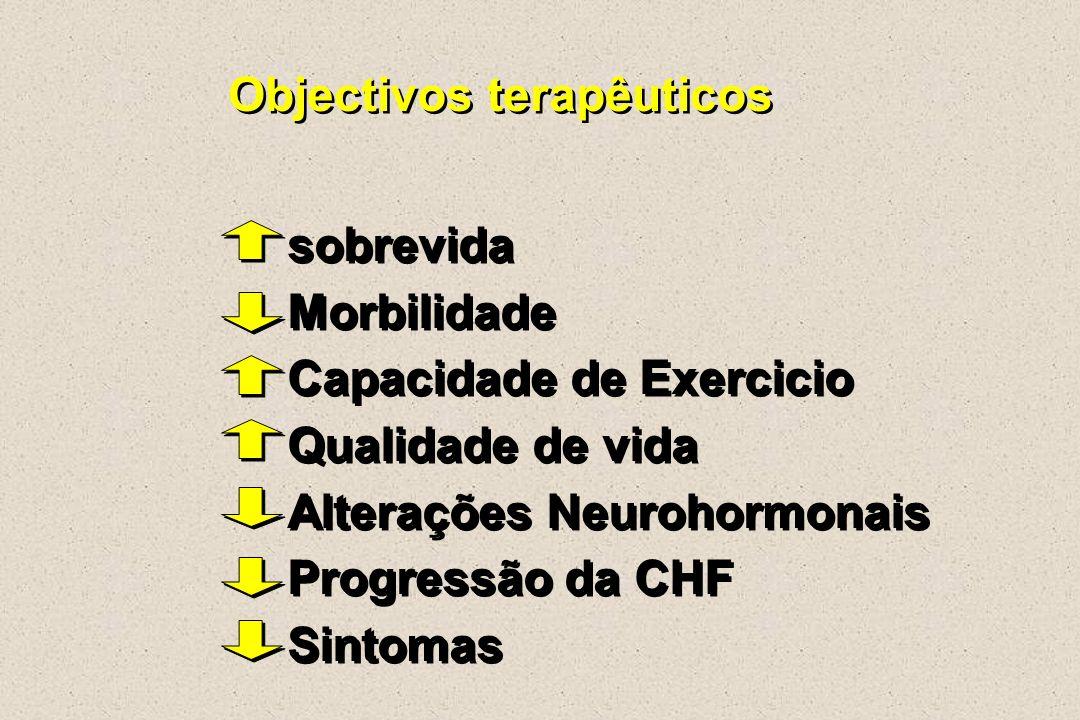 Objectivos terapêuticos