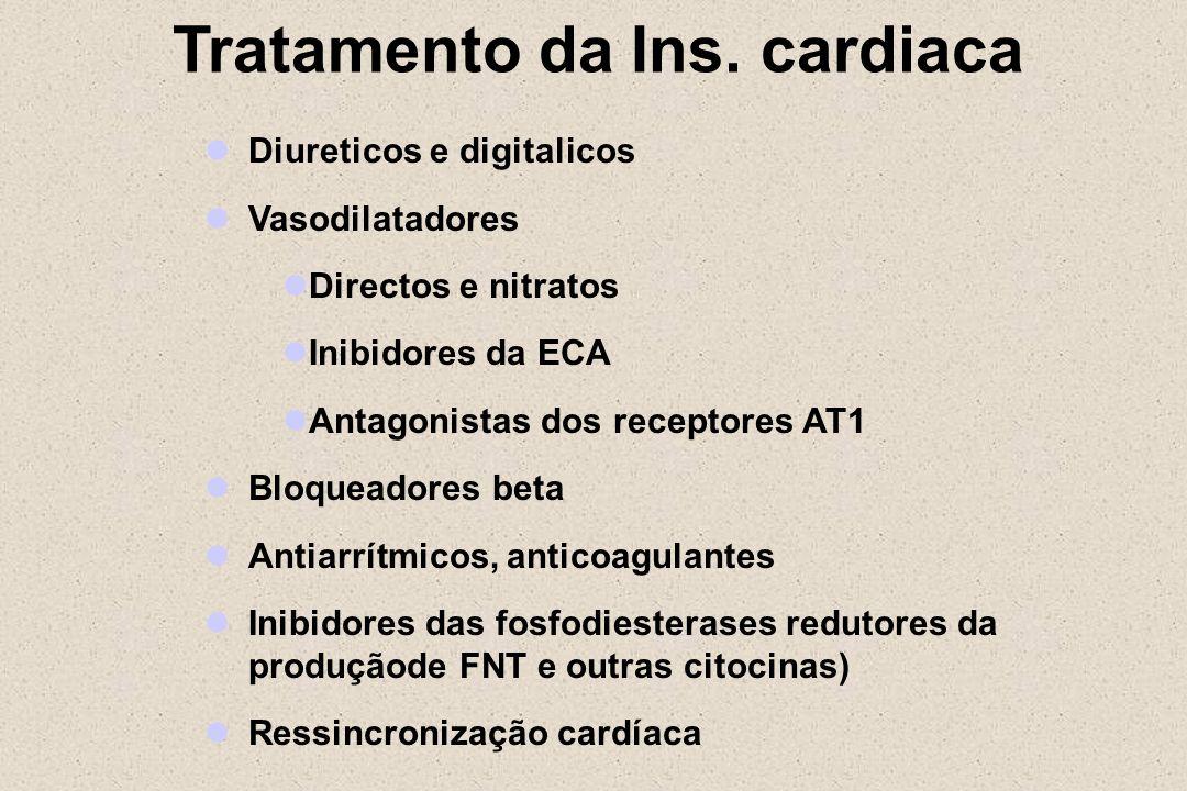 Tratamento da Ins. cardiaca