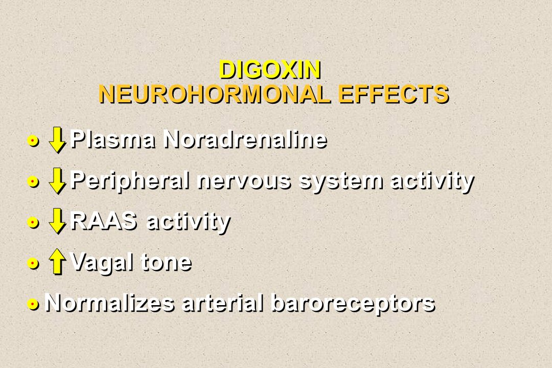 DIGOXIN NEUROHORMONAL EFFECTS