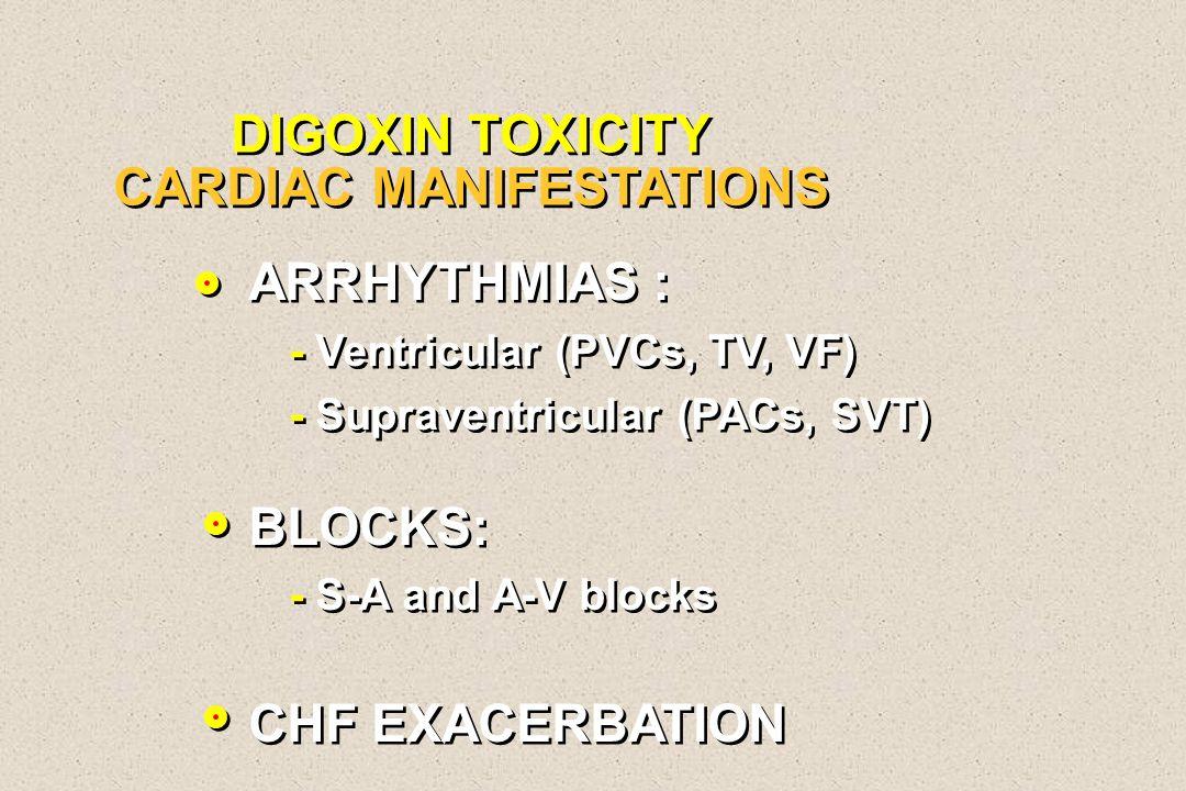 DIGOXIN TOXICITY CARDIAC MANIFESTATIONS