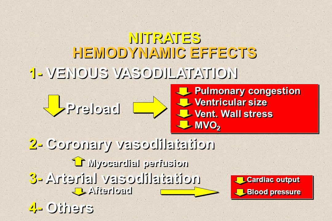 NITRATES HEMODYNAMIC EFFECTS