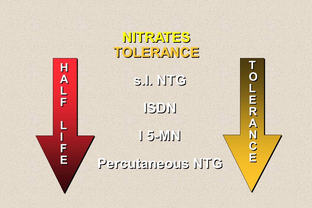NITRATES TOLERANCE s.l. NTG ISDN I 5-MN Percutaneous NTG