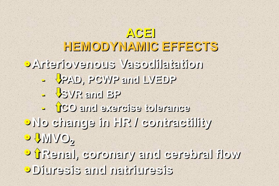 ACEI HEMODYNAMIC EFFECTS