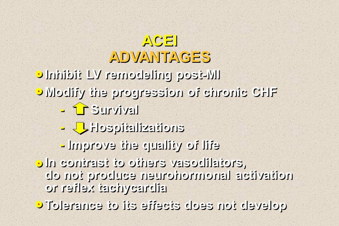 ACEI ADVANTAGES Inhibit LV remodeling post-MI