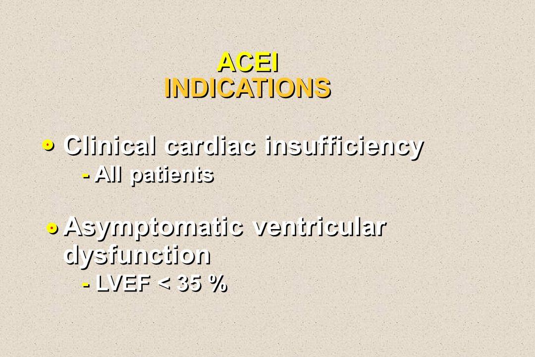 Clinical cardiac insufficiency