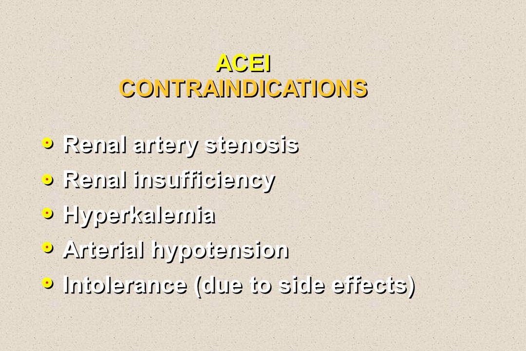 ACEI CONTRAINDICATIONS