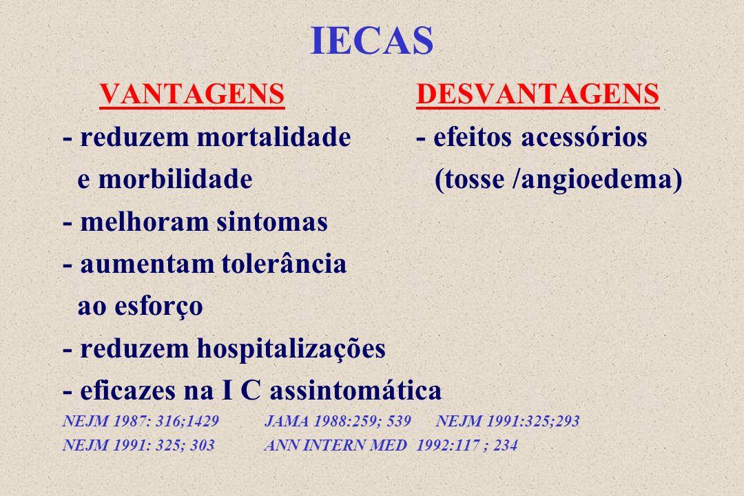IECAS VANTAGENS DESVANTAGENS
