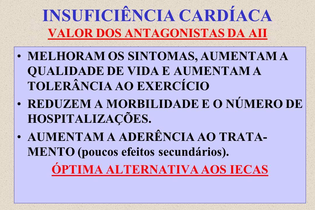 INSUFICIÊNCIA CARDÍACA VALOR DOS ANTAGONISTAS DA AII